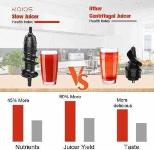 Koios masticating juicer review - Twin auger