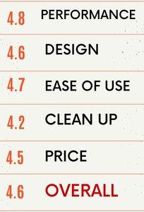 best juicer ratings 4.6 amzchef masticating juicer